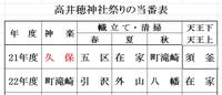 Takaiho2_2