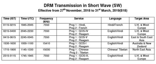 Airdrm_schedule