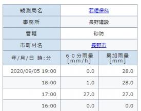 Tenki090532020